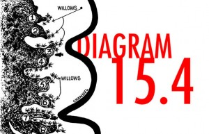 thediagram